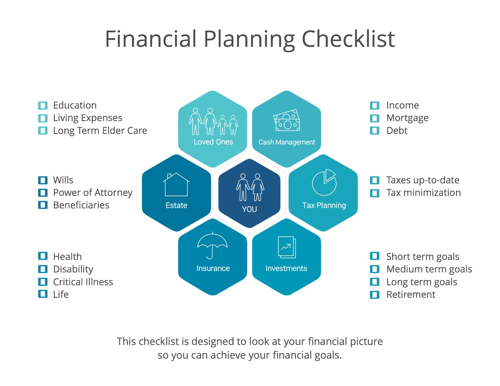 financial planning checklist financial tech tools