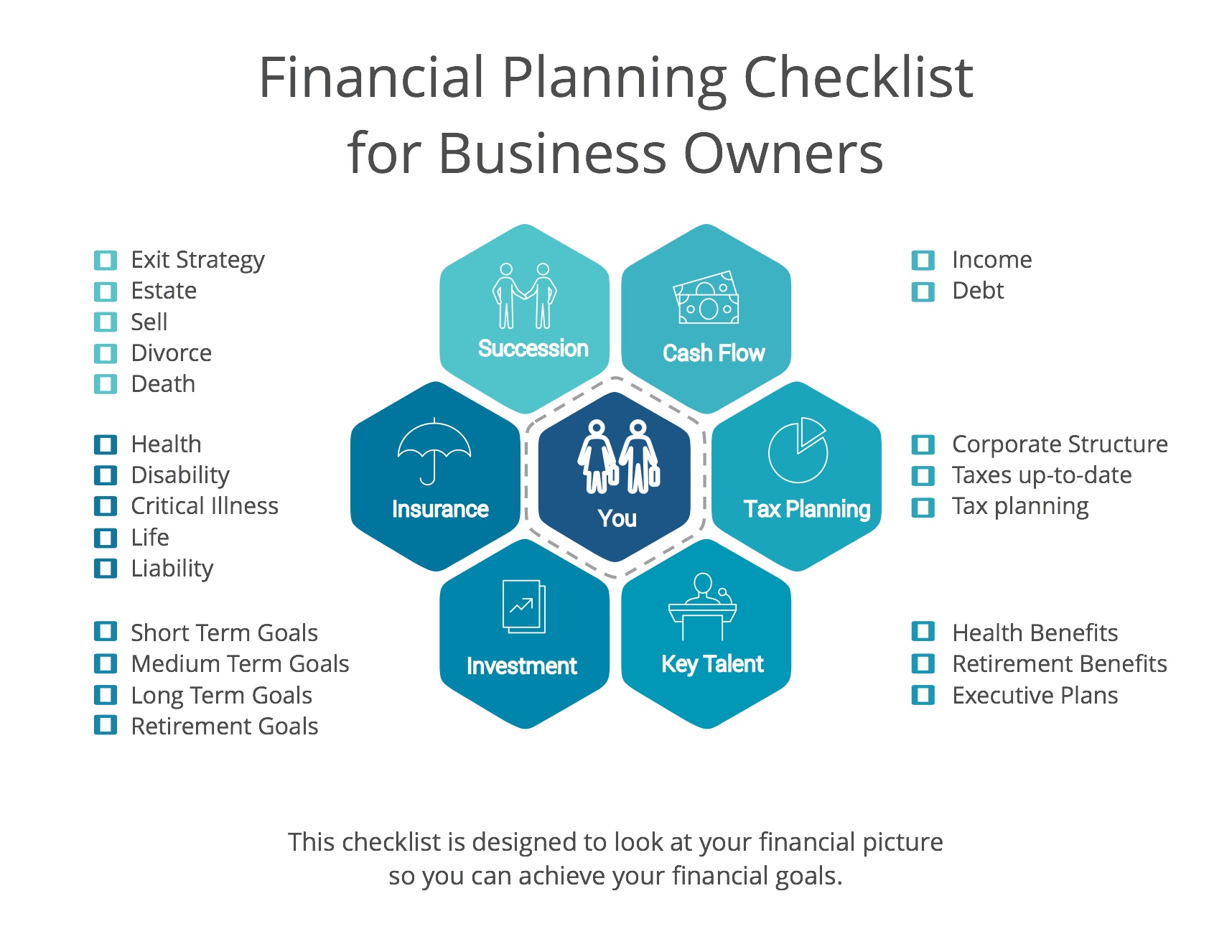 Buying and selling financial planning businesses